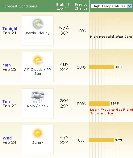 20100221weather1