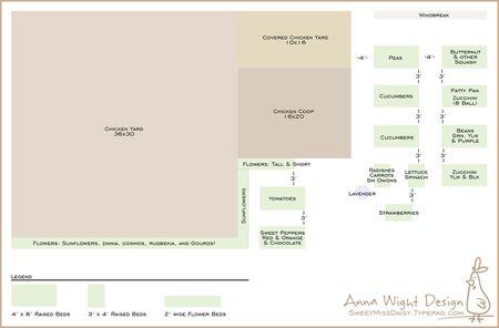 AnnaWightGardenLayout2011web