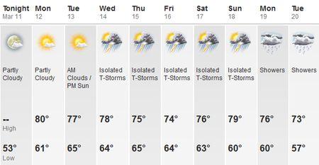 Weather20120311