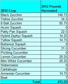Harvest20120624